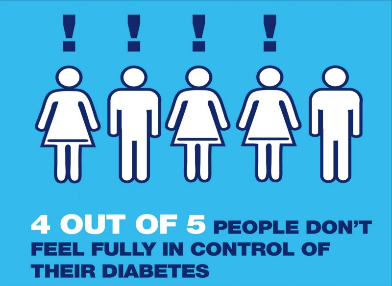 Diabetes education is crucial to empowering people to manage a very difficult condition